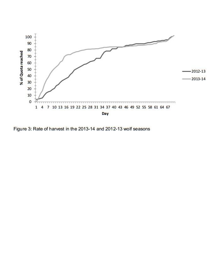 chart2-2013